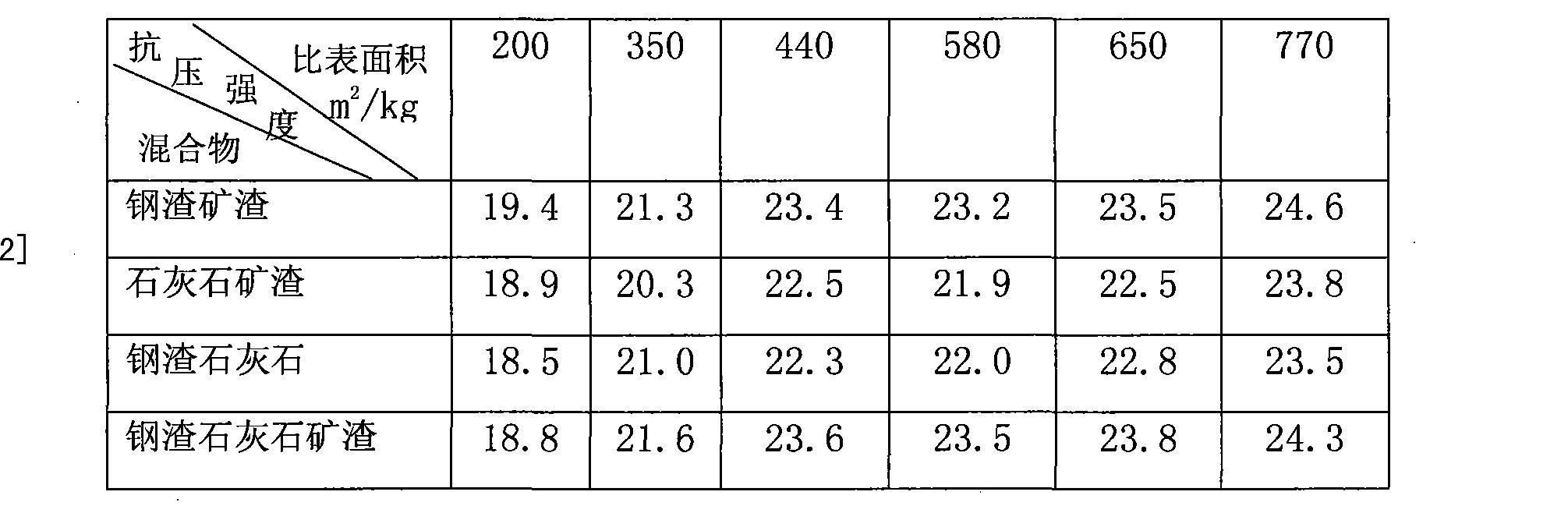 Figure CN101767972BD00062