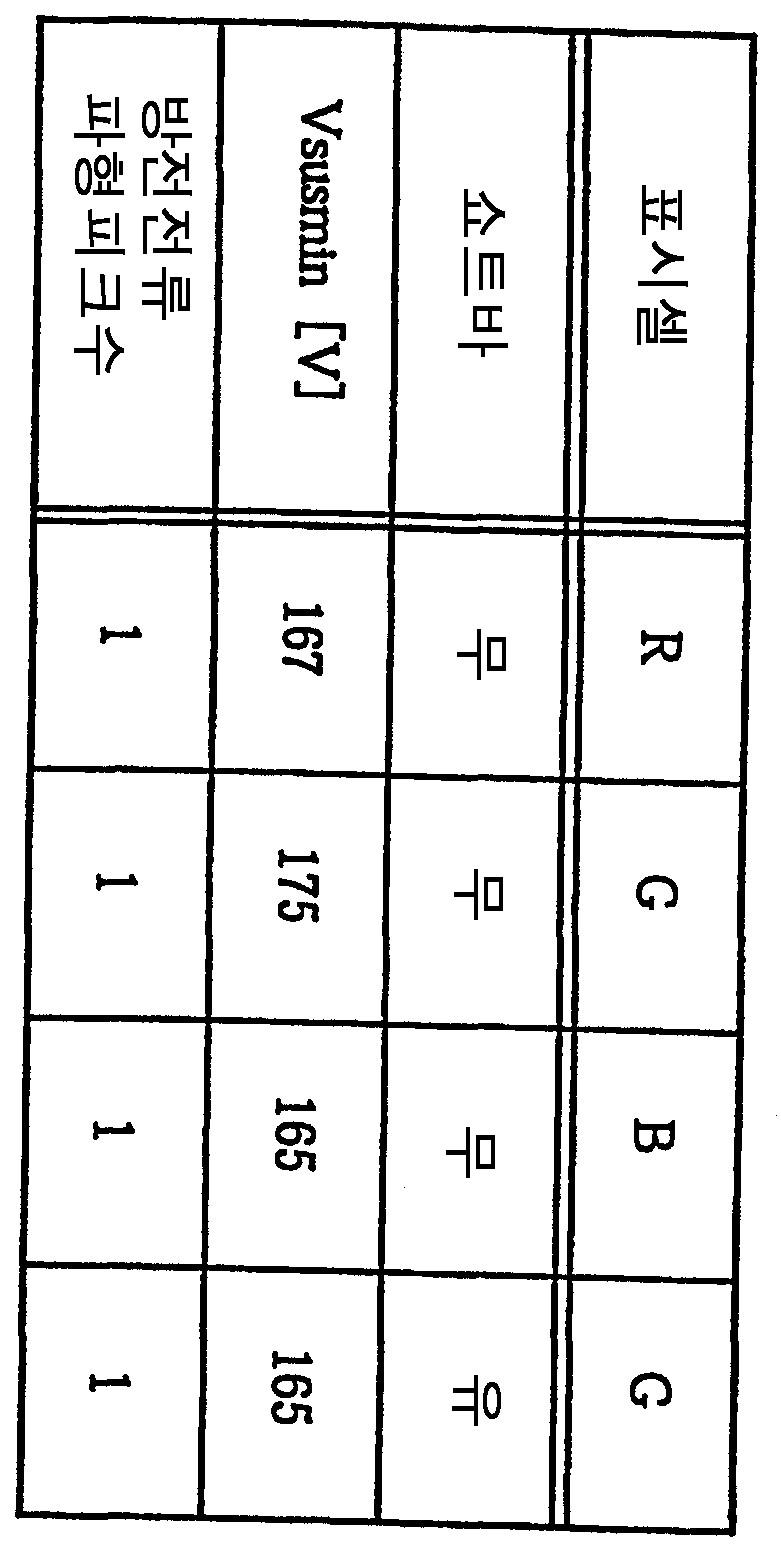 Figure 112008020582144-pat00149