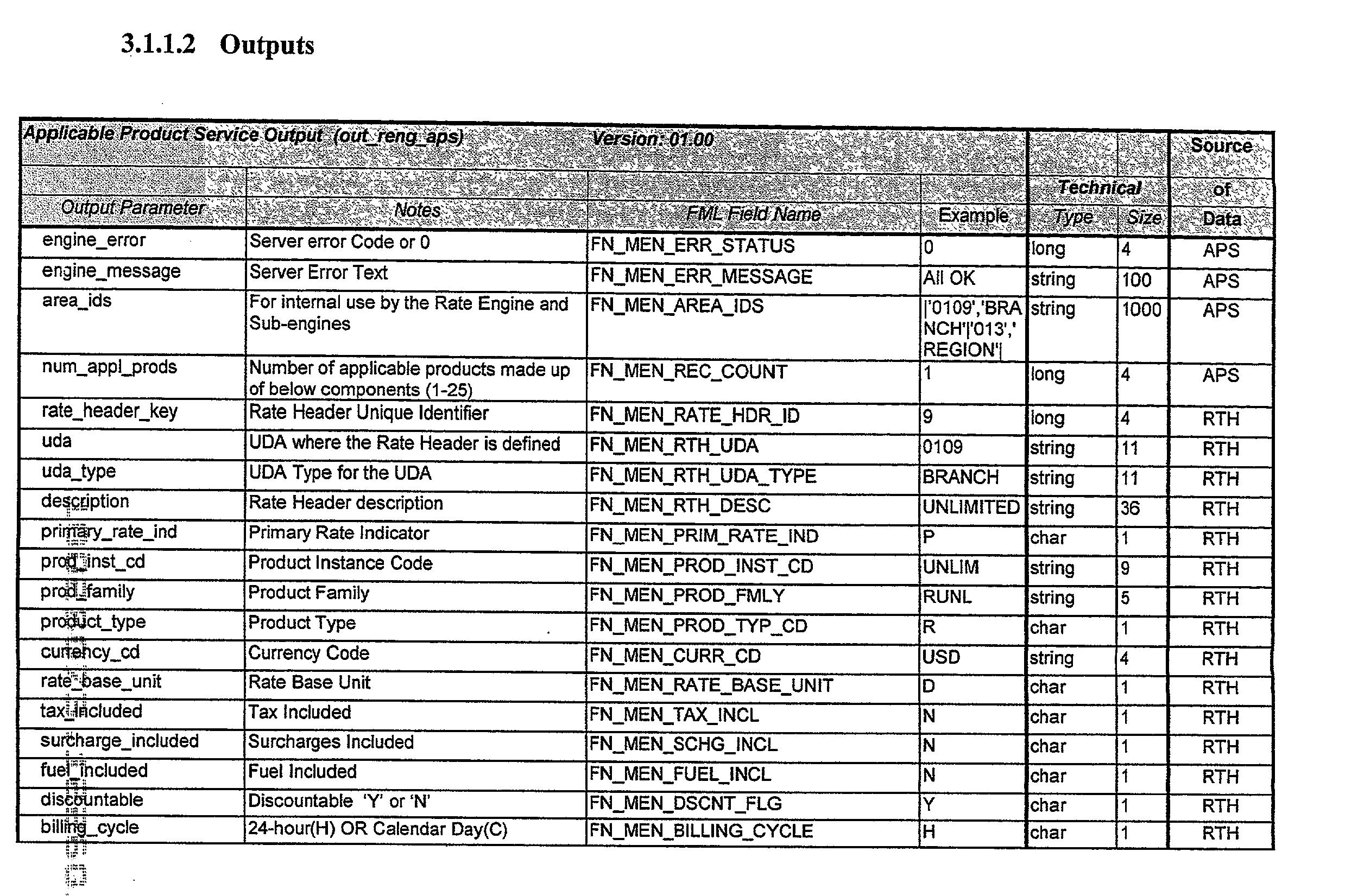 Figure US20030125992A1-20030703-P00982