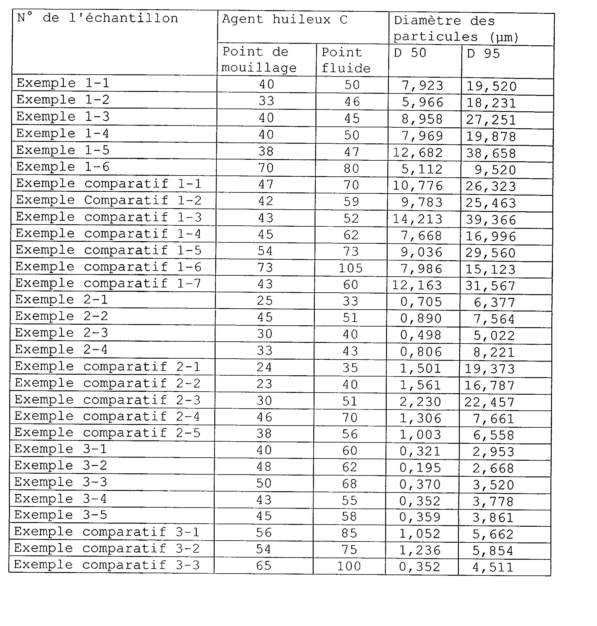Figure img00520001