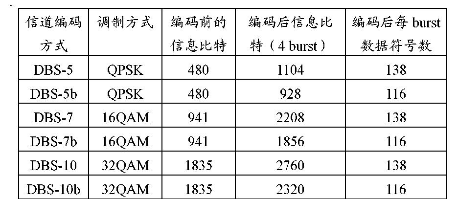 Figure CN102780537BD00111
