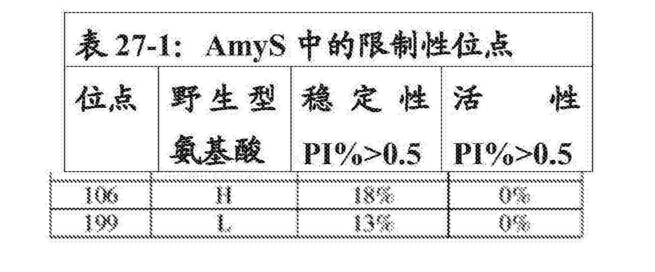 Figure CN105483099AD02312
