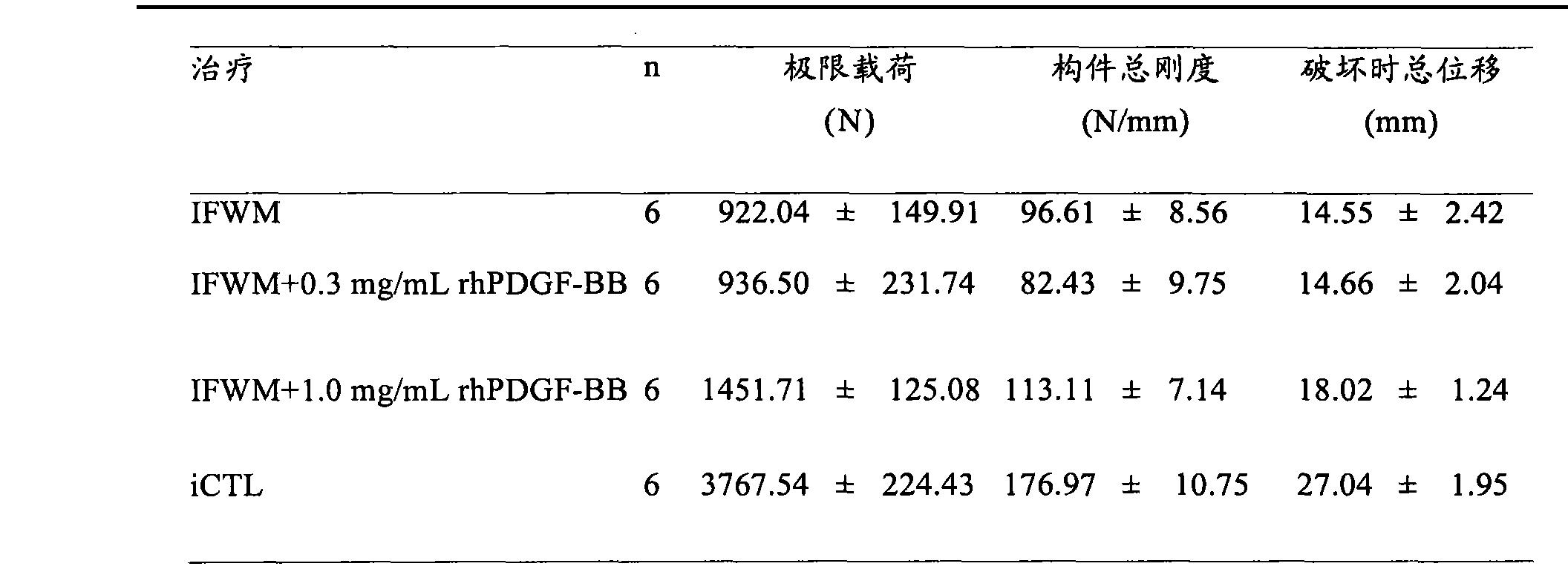 Figure CN102231992BD00321