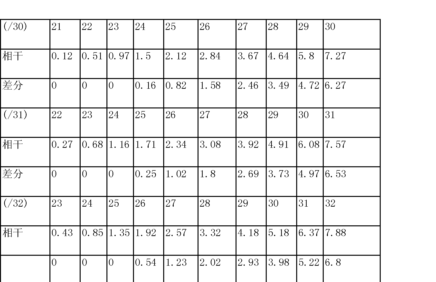 Figure CN103154773AD00121