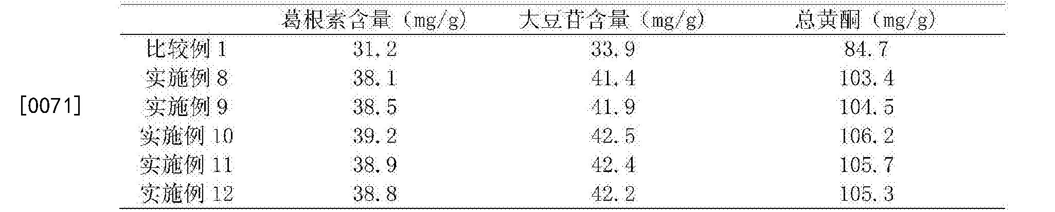 Figure CN108783199AD00081