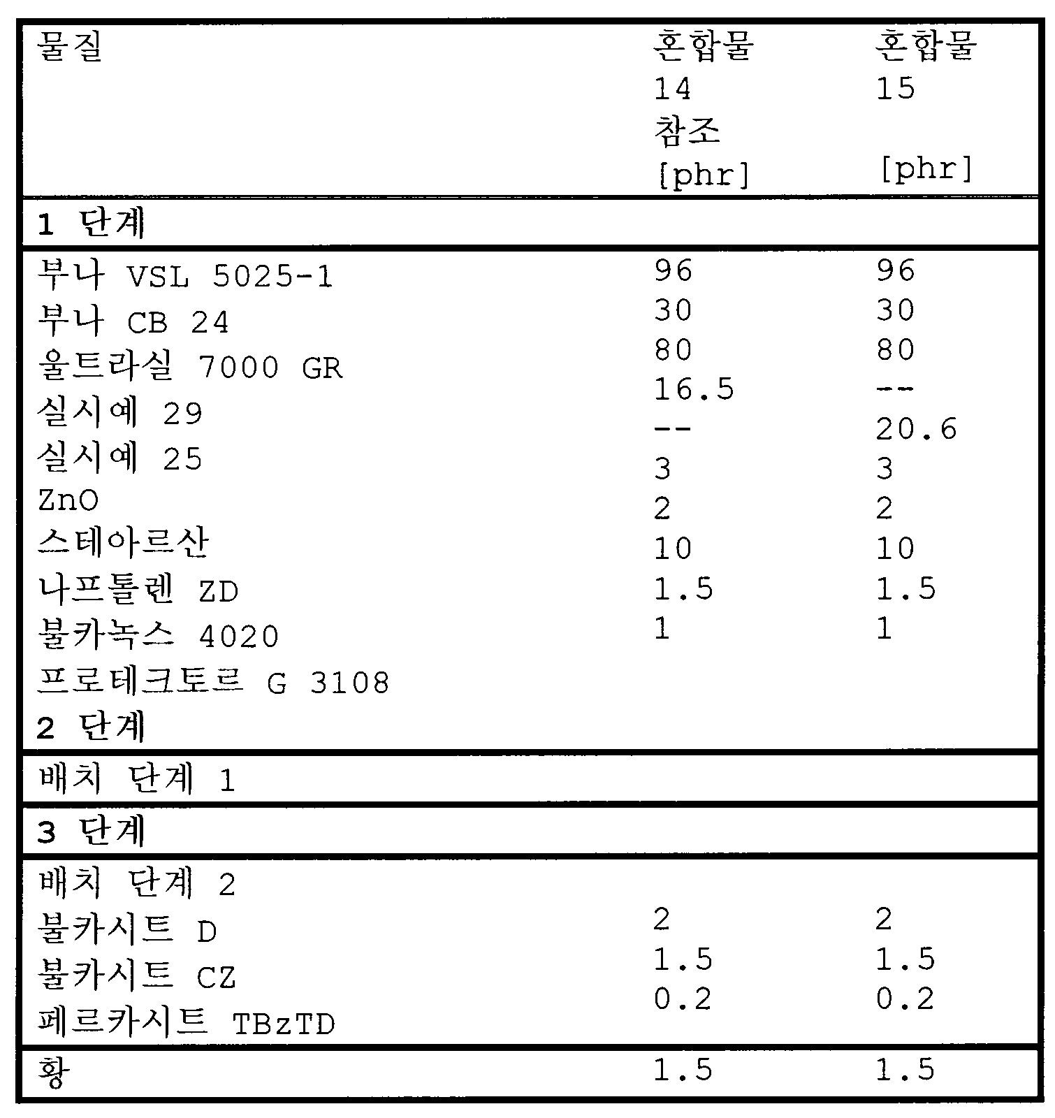 Figure 112004026336918-pat00030