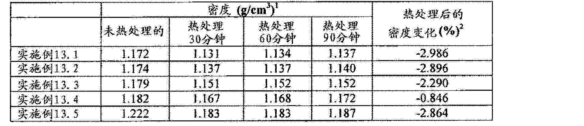 Figure CN102657630AD00882