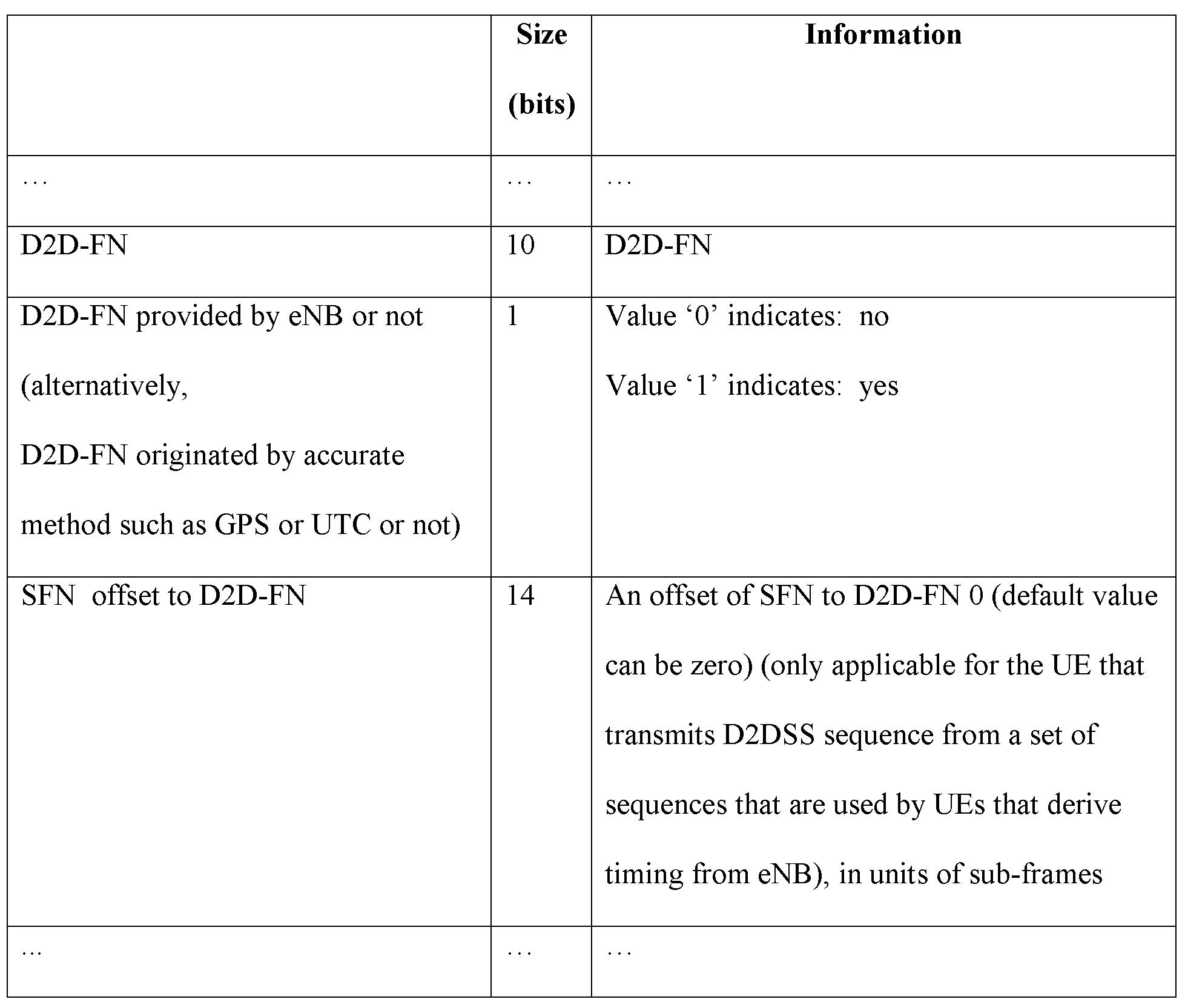 Figure PCTKR2015002508-appb-T000024