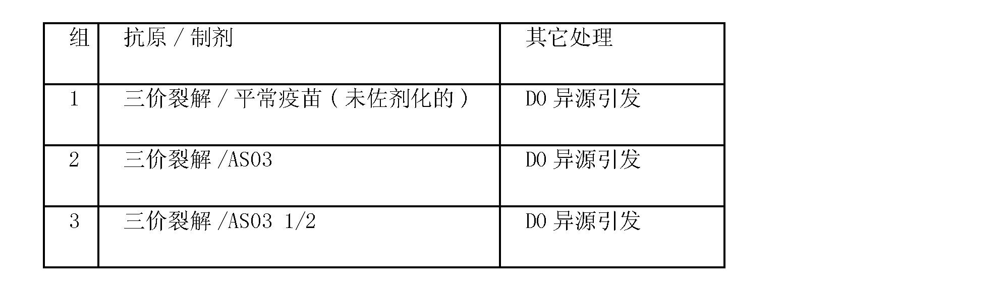 Figure CN102099052AD00362
