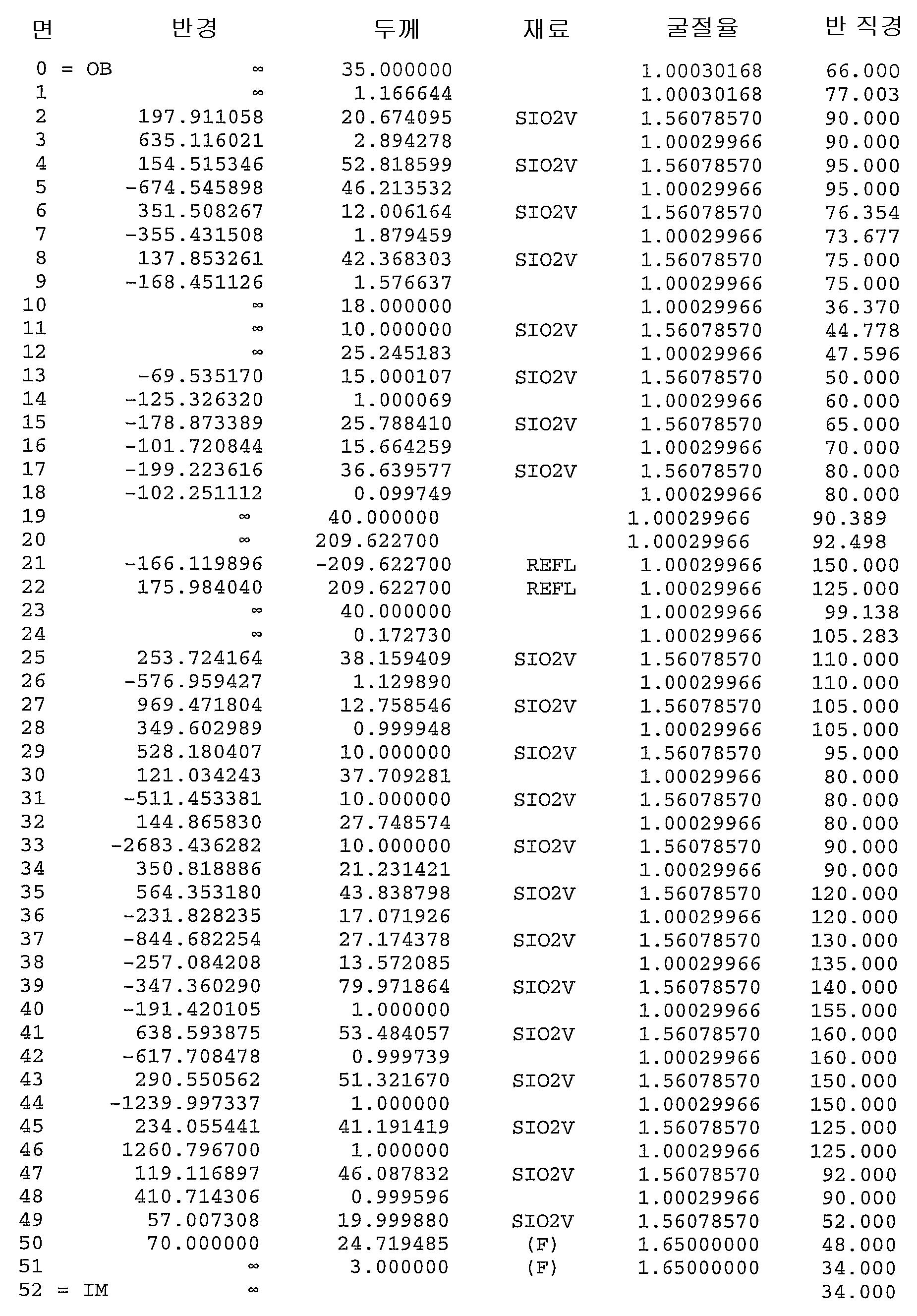 Figure 112006038464342-pct00003