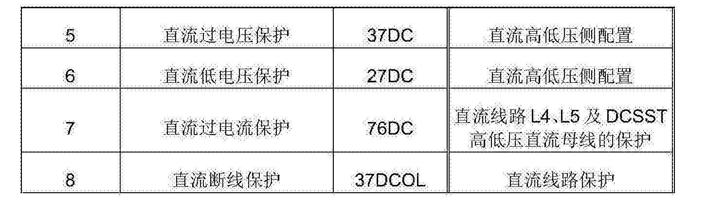 Figure CN105322536BD00121