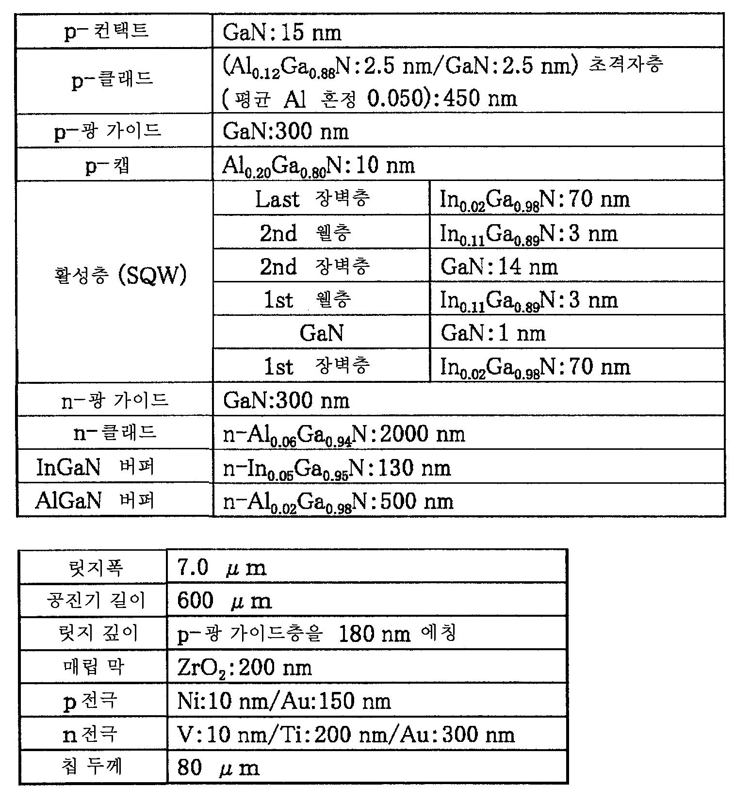 Figure 112005017464102-pat00008