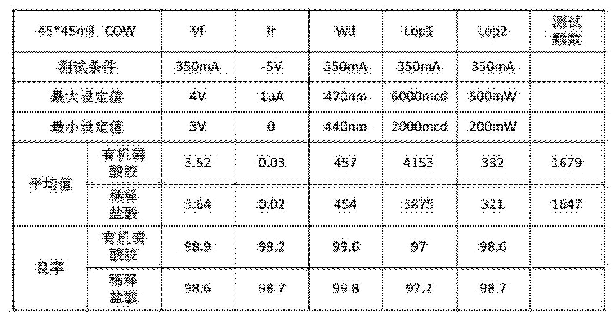 Figure CN103980905AD00151