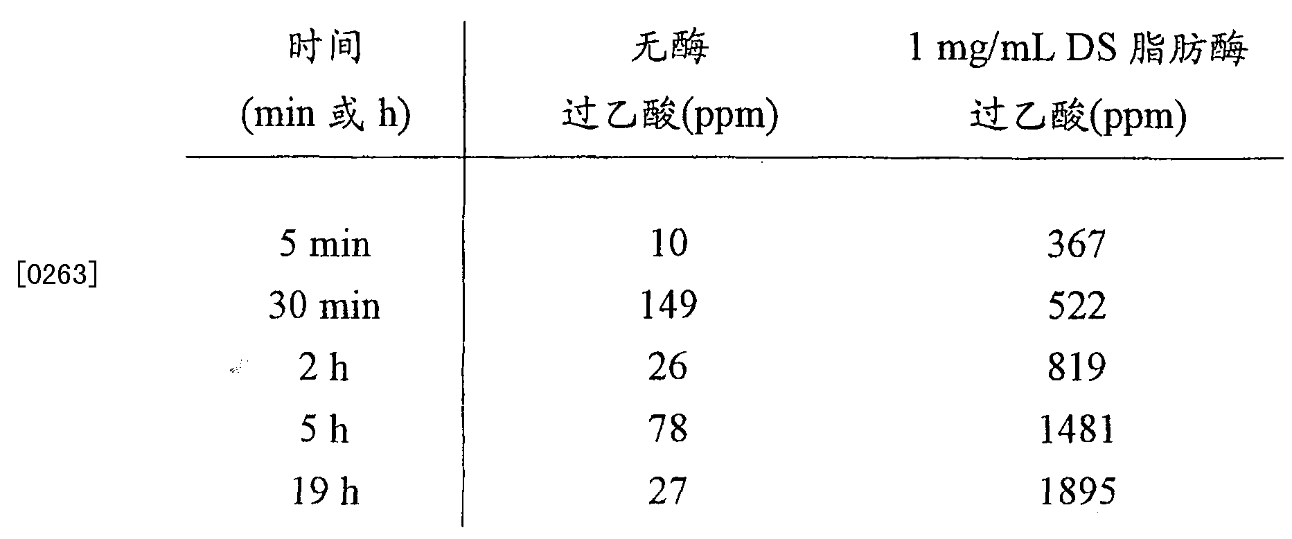 Figure CN101166828BD00421