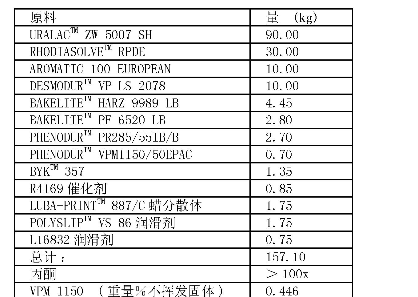 Figure CN101258207BD00161
