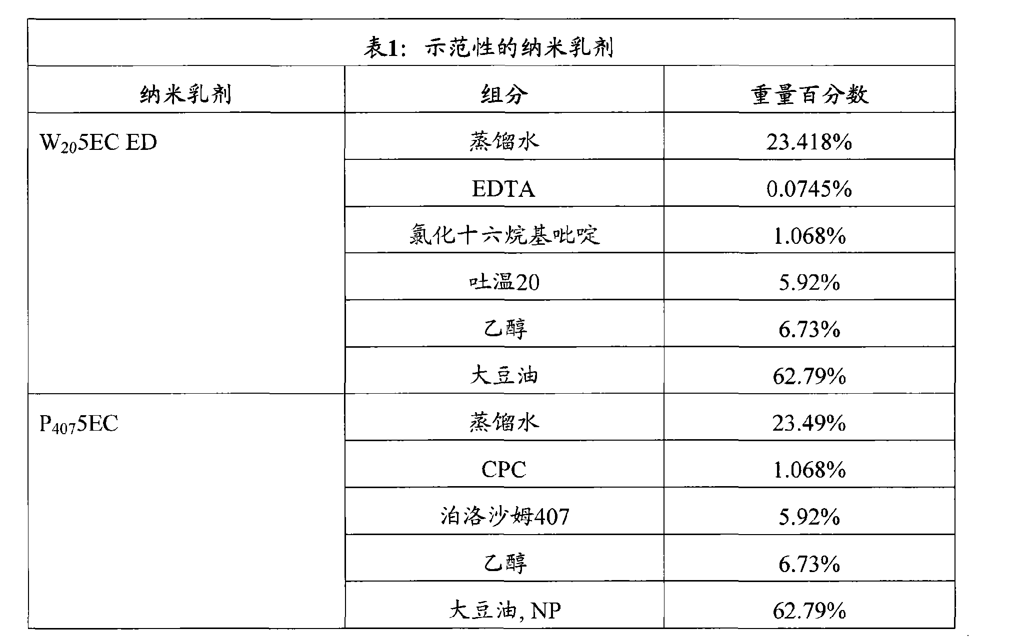 Figure CN102223876AD00551