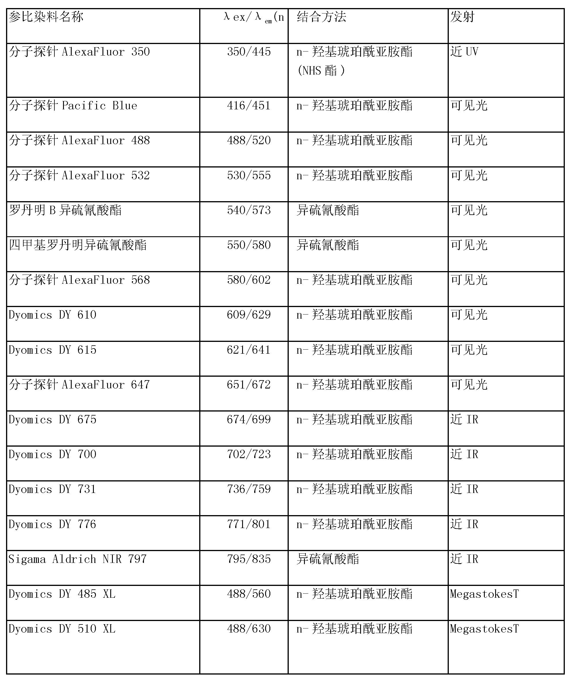 Figure CN101198672BD00061