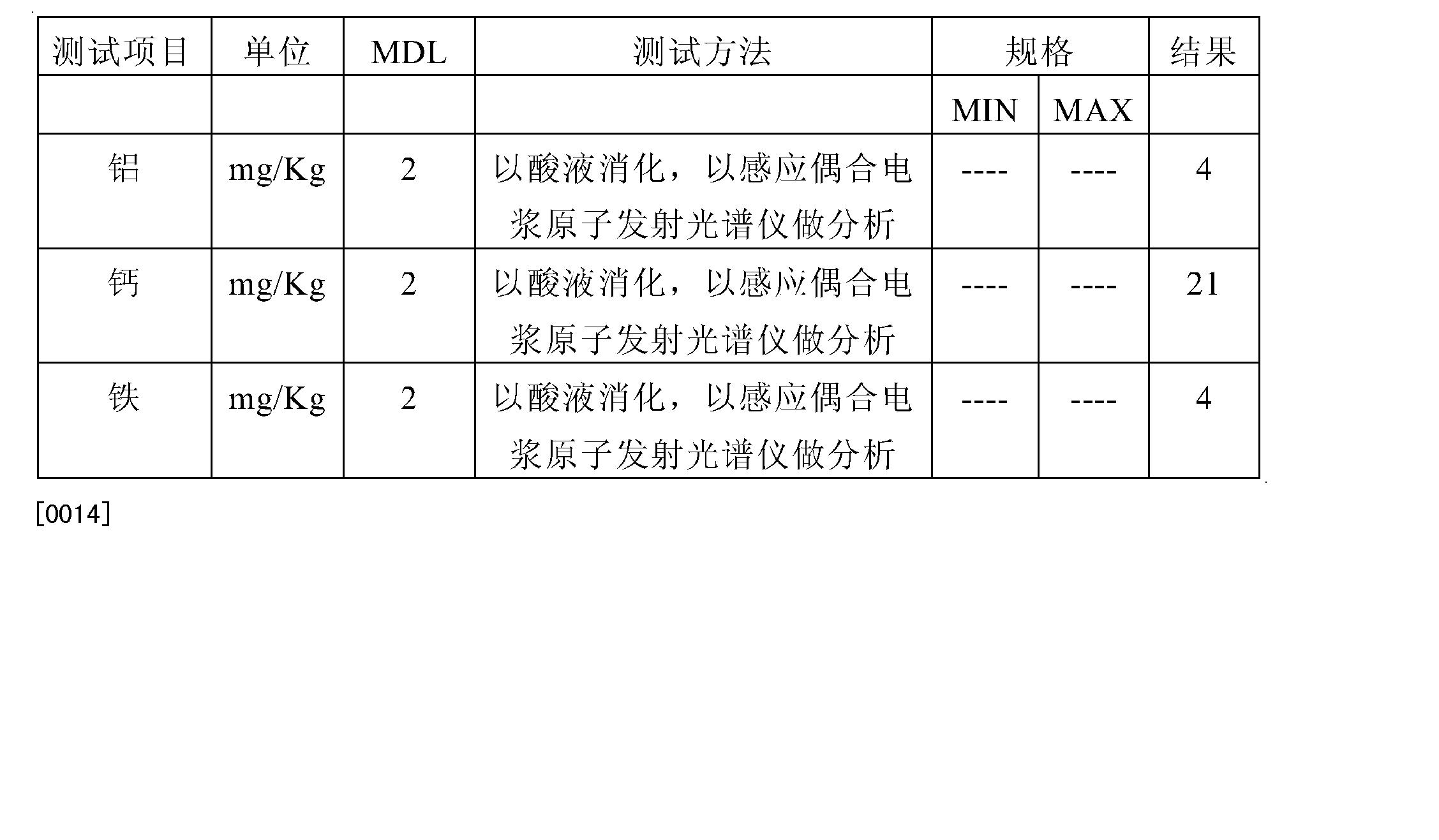 Figure CN102925255AD00041