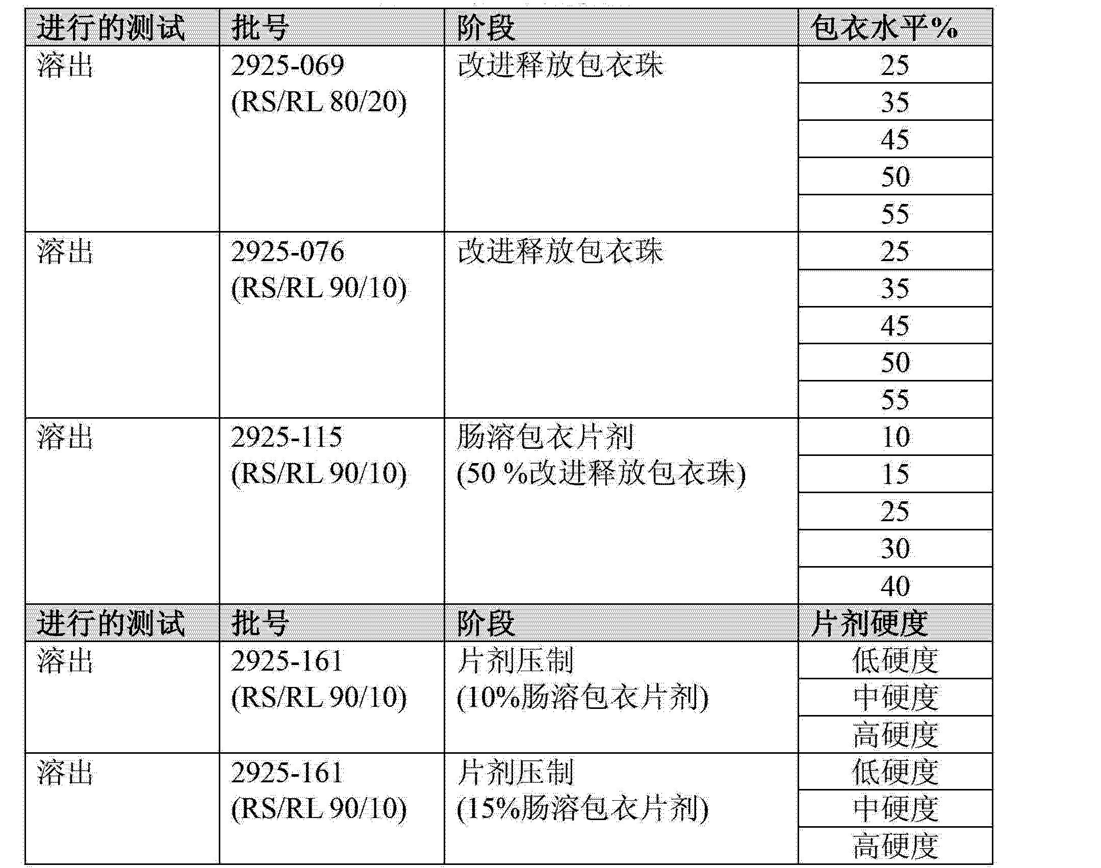 Figure CN103476403AD00351