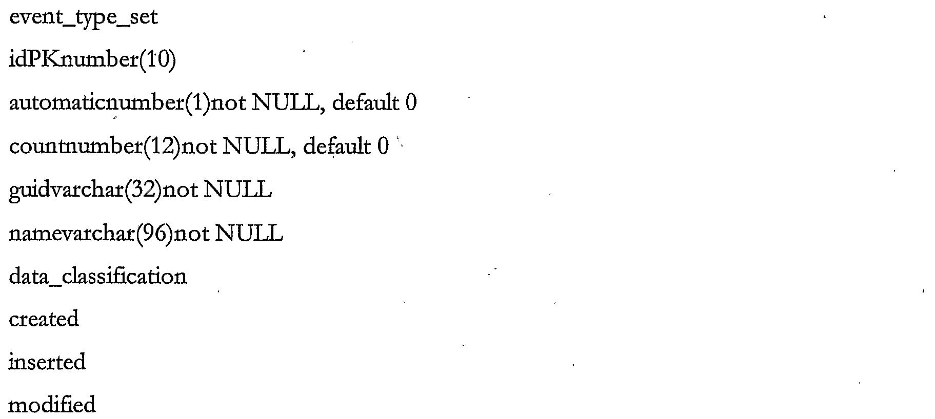Figure 112008084031862-pct00076