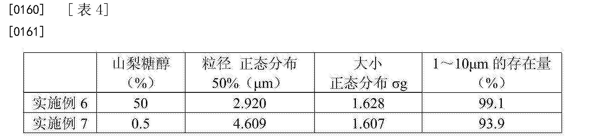 Figure CN103533936BD00142