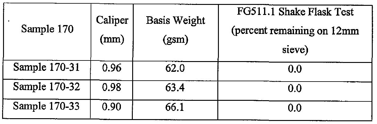 Figure imgf000195_0003