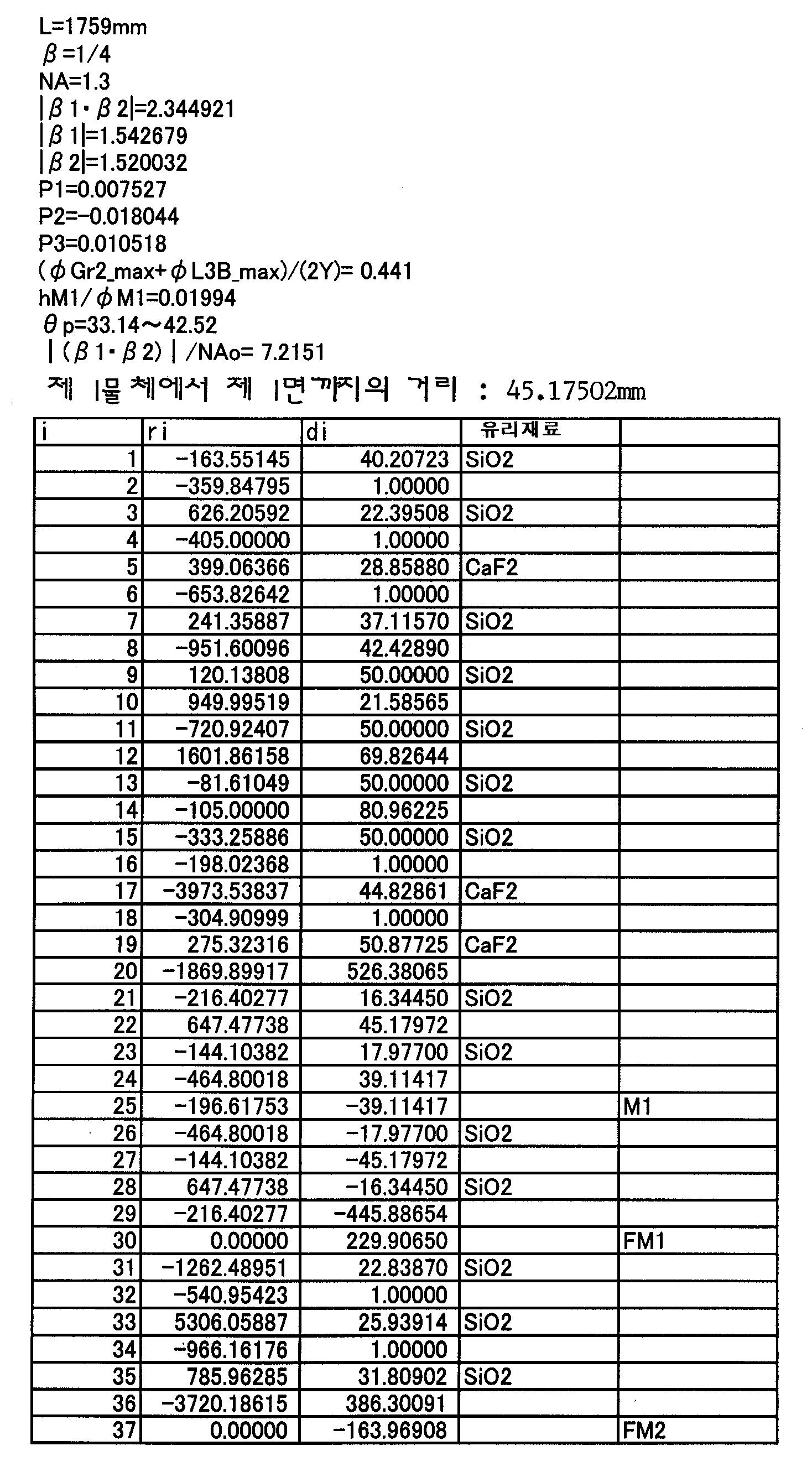 Figure 112004021828717-pat00013