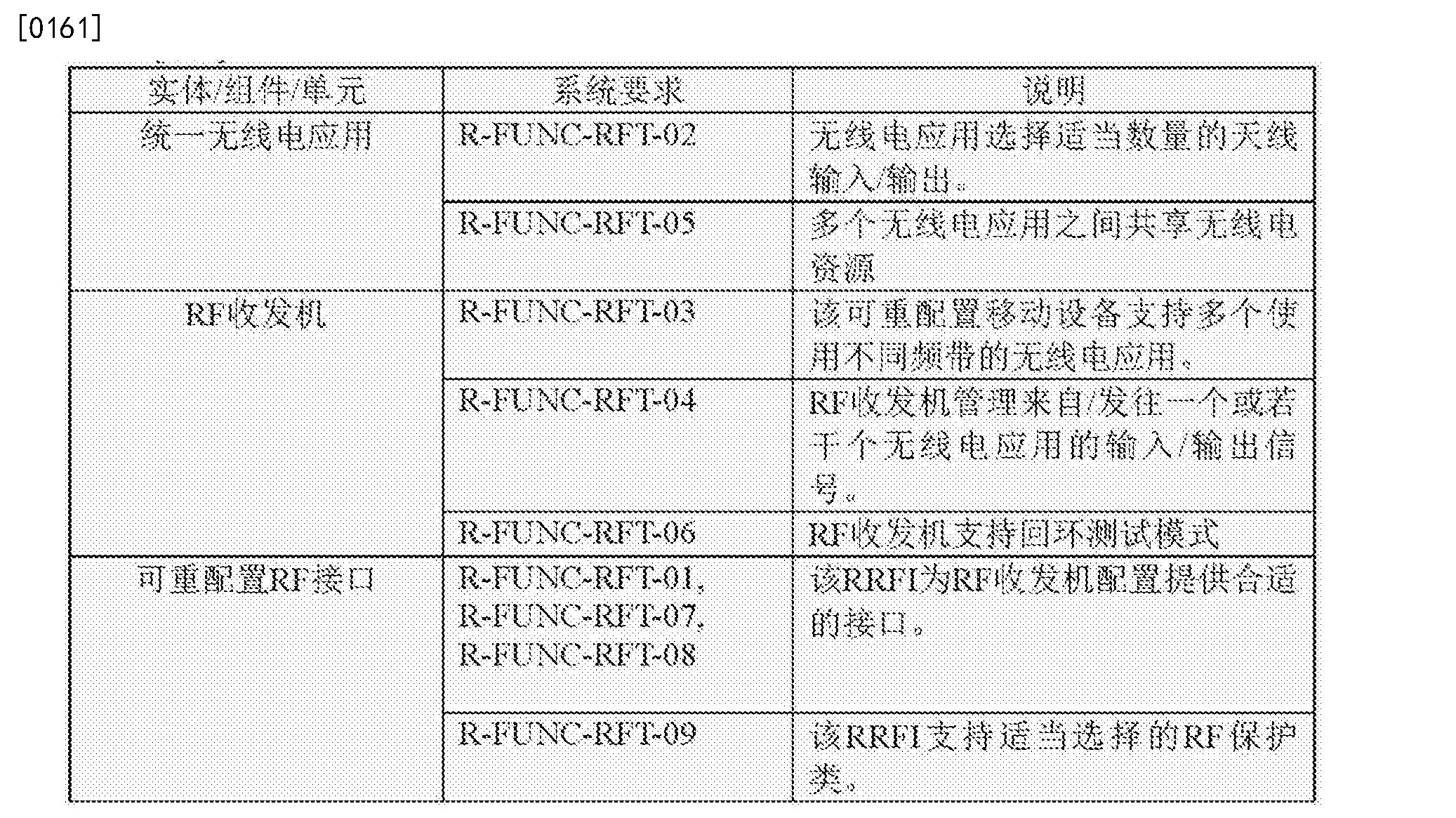 Figure CN107005583AD00171