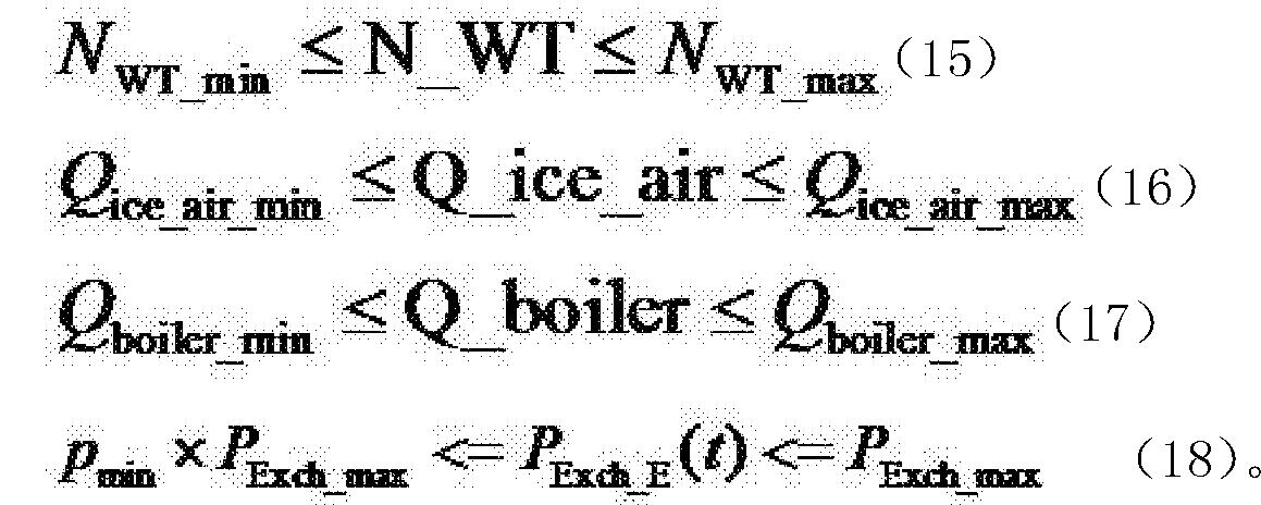 Figure CN106022503AD00271