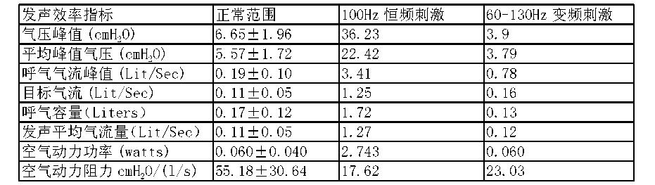 Figure CN104548349AD00132