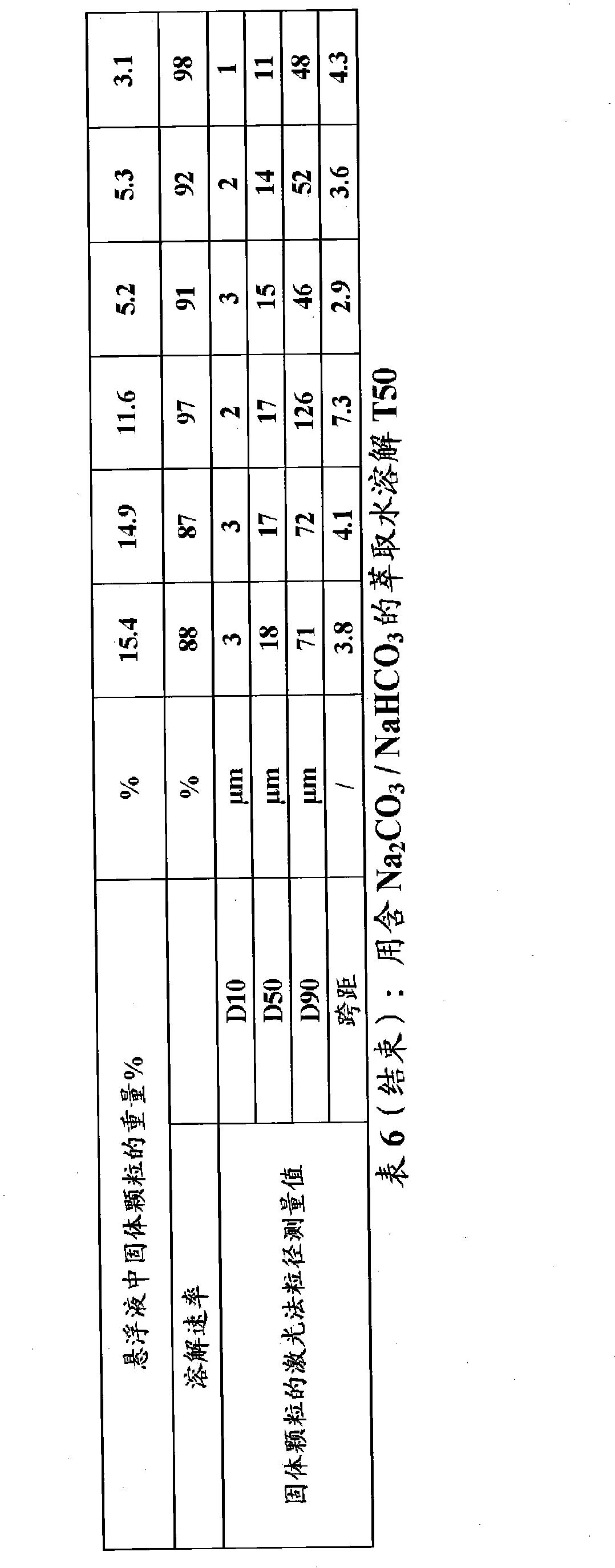 Figure CN102264644BD00181