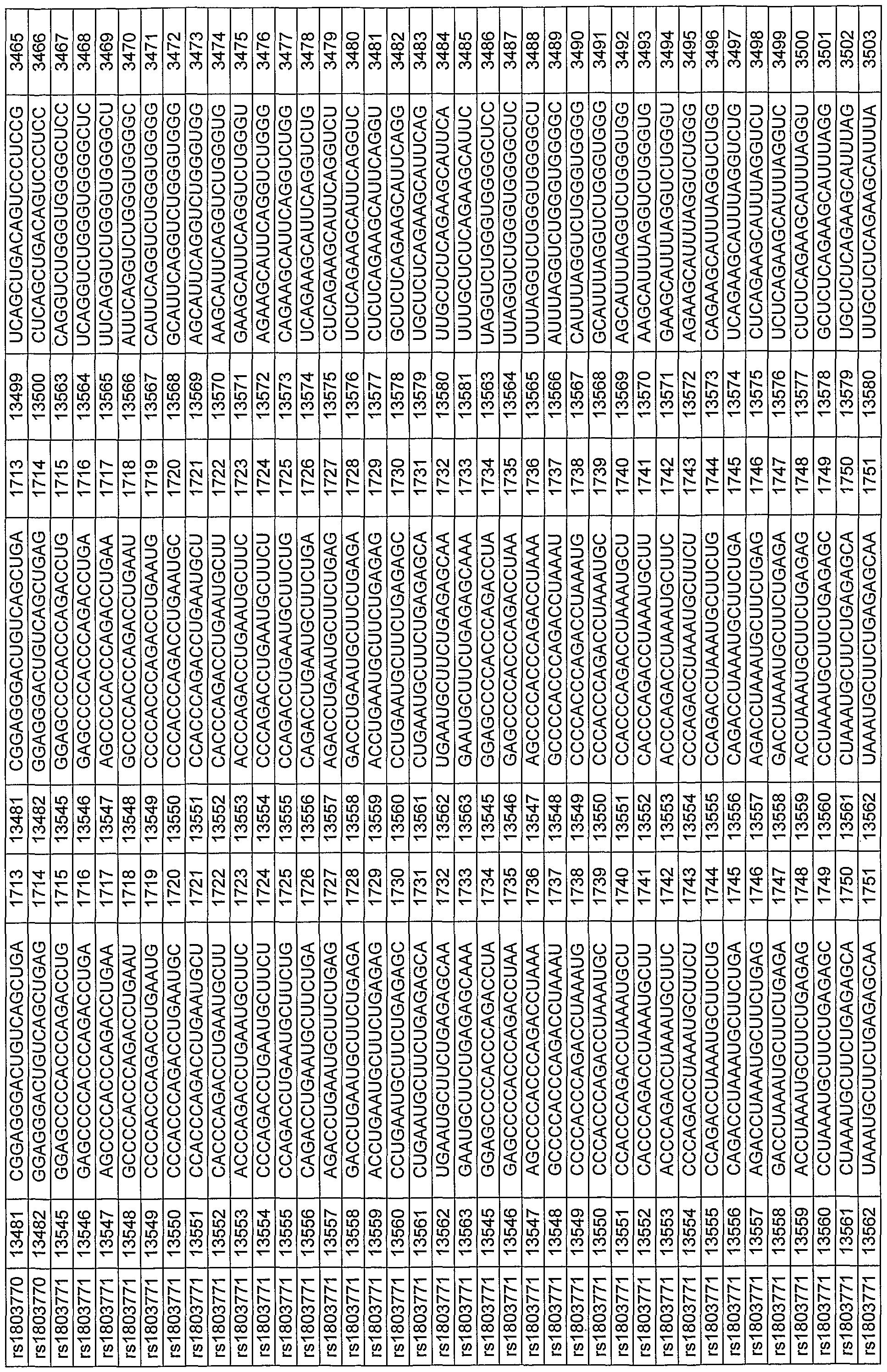 Figure imgf000257_0002