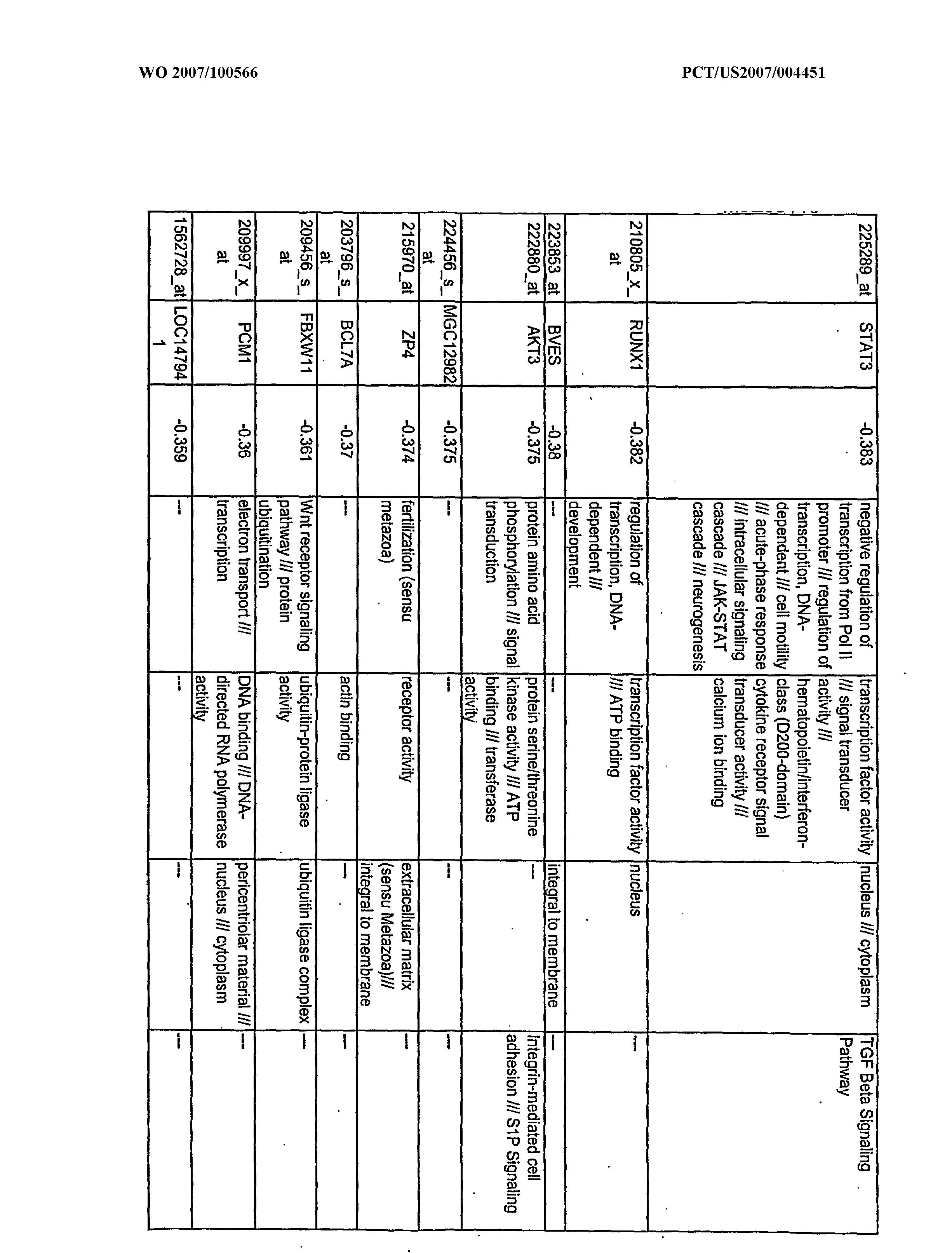 Figure imgf000445_0001
