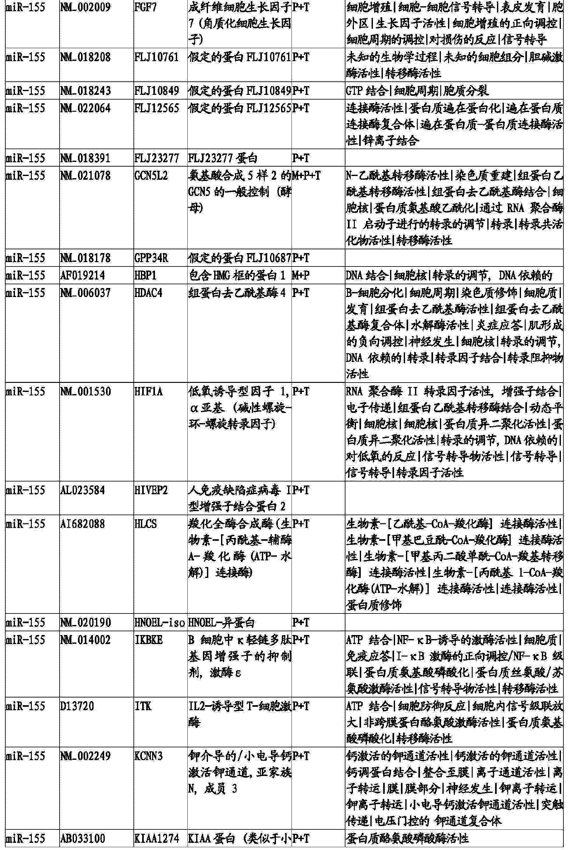 Figure CN103820562BD00671