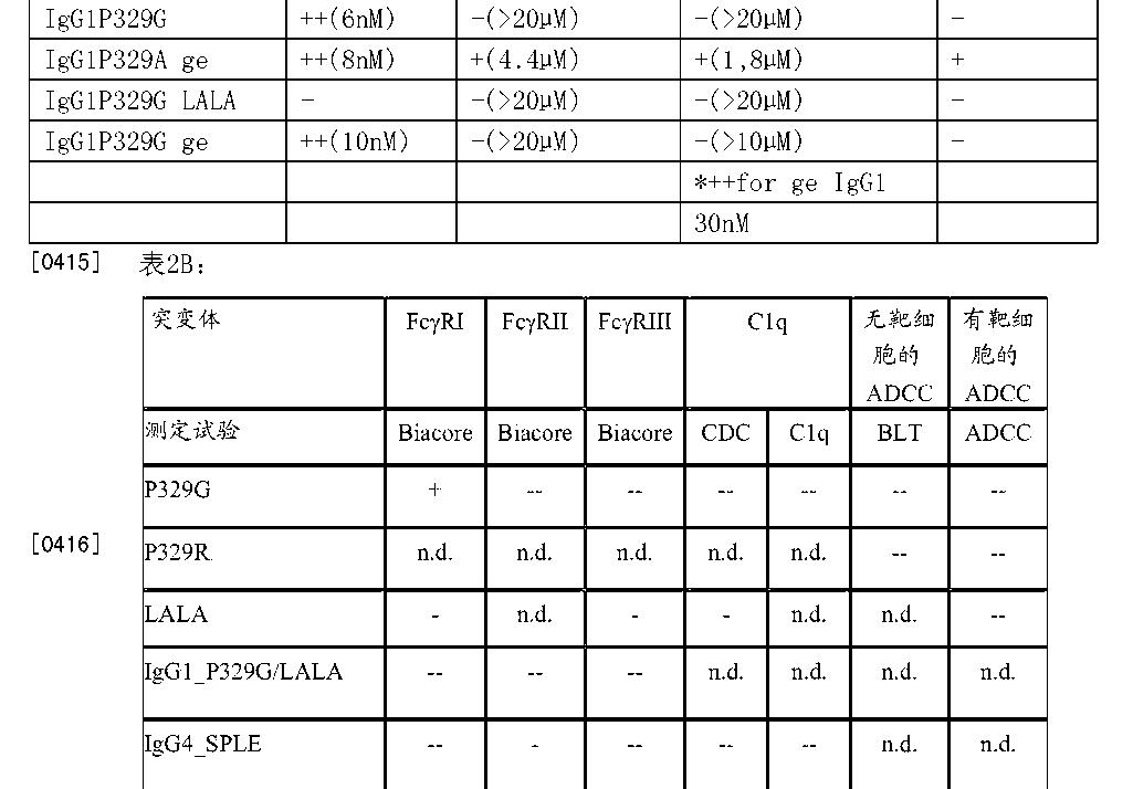 Figure CN103476795BD00471
