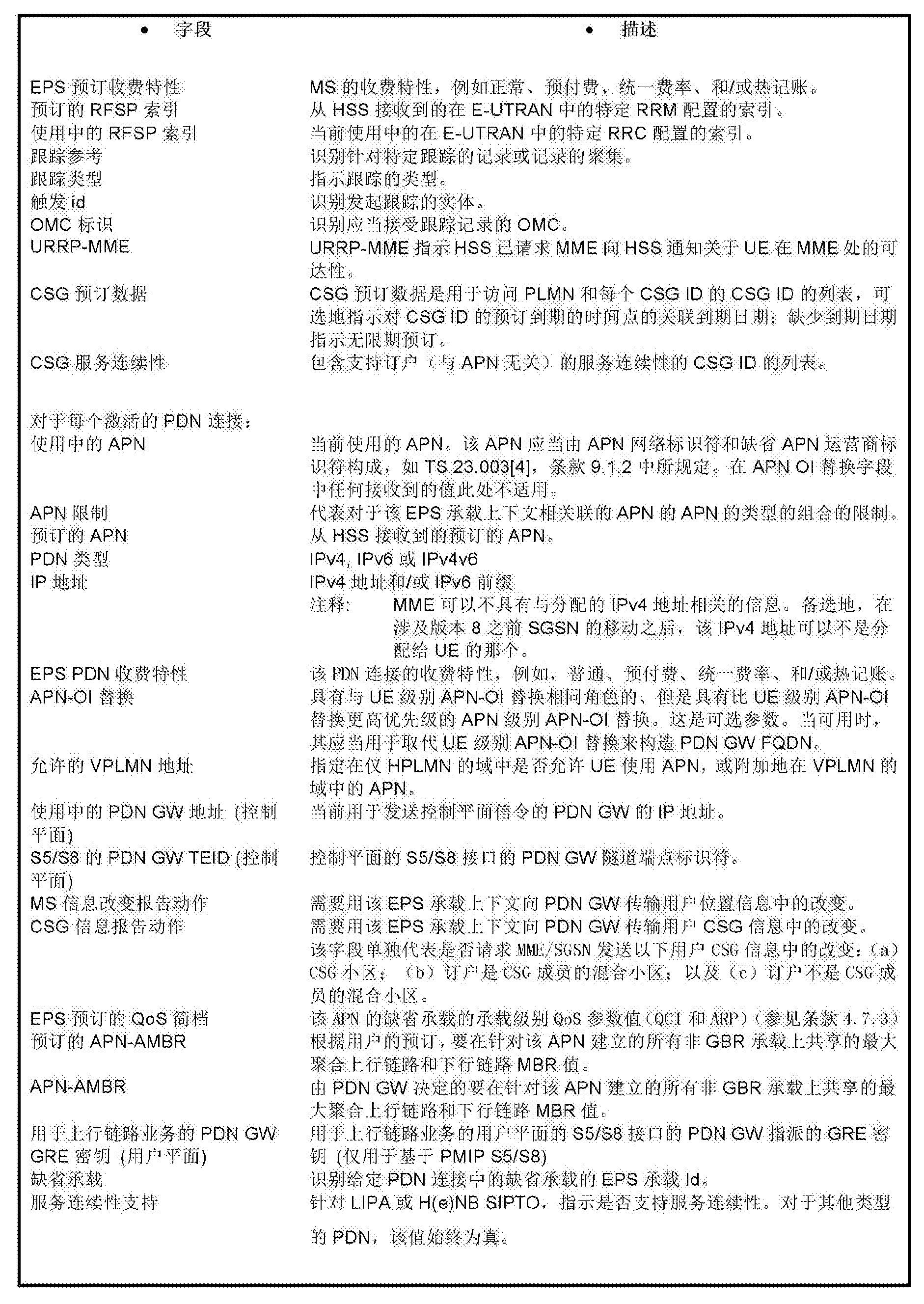 Figure CN103229546BD01161