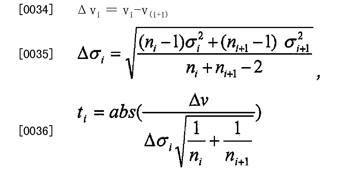 Figure CN102460534BD00211
