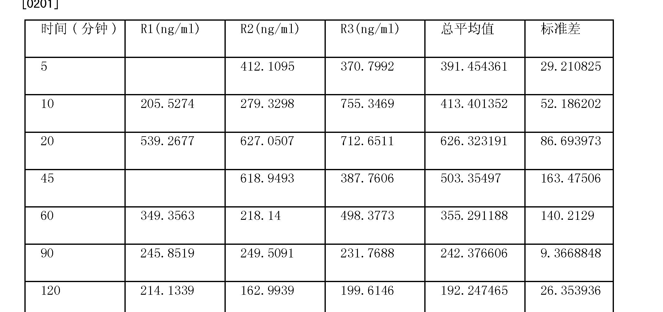 Figure CN101378735BD00211