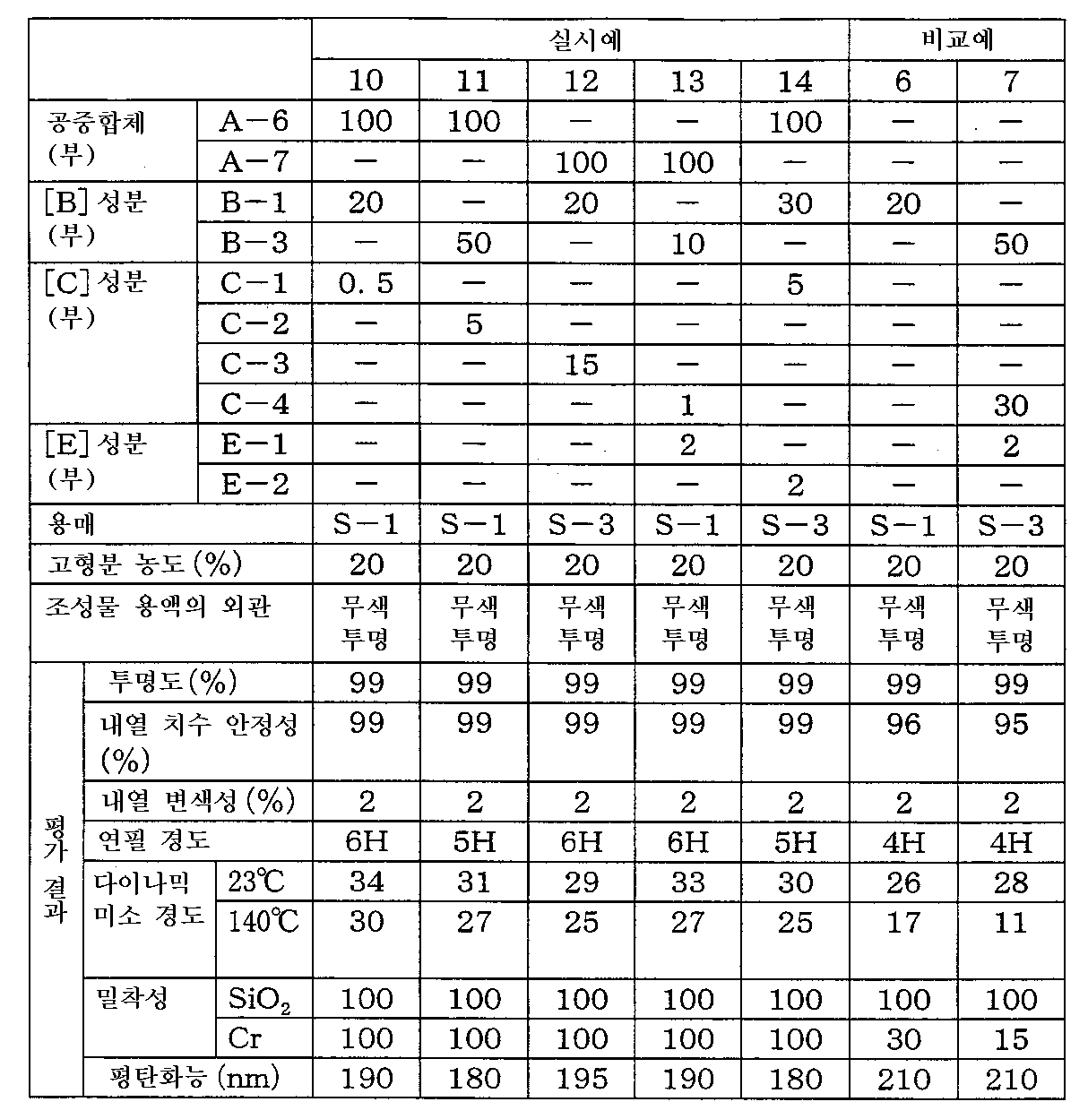 Figure 112004026921716-pat00003
