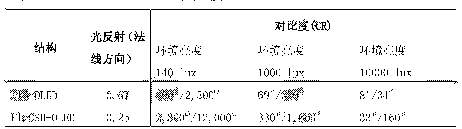 Figure CN105849989AD00242