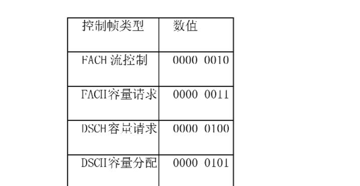 Figure CN101312390BD00121