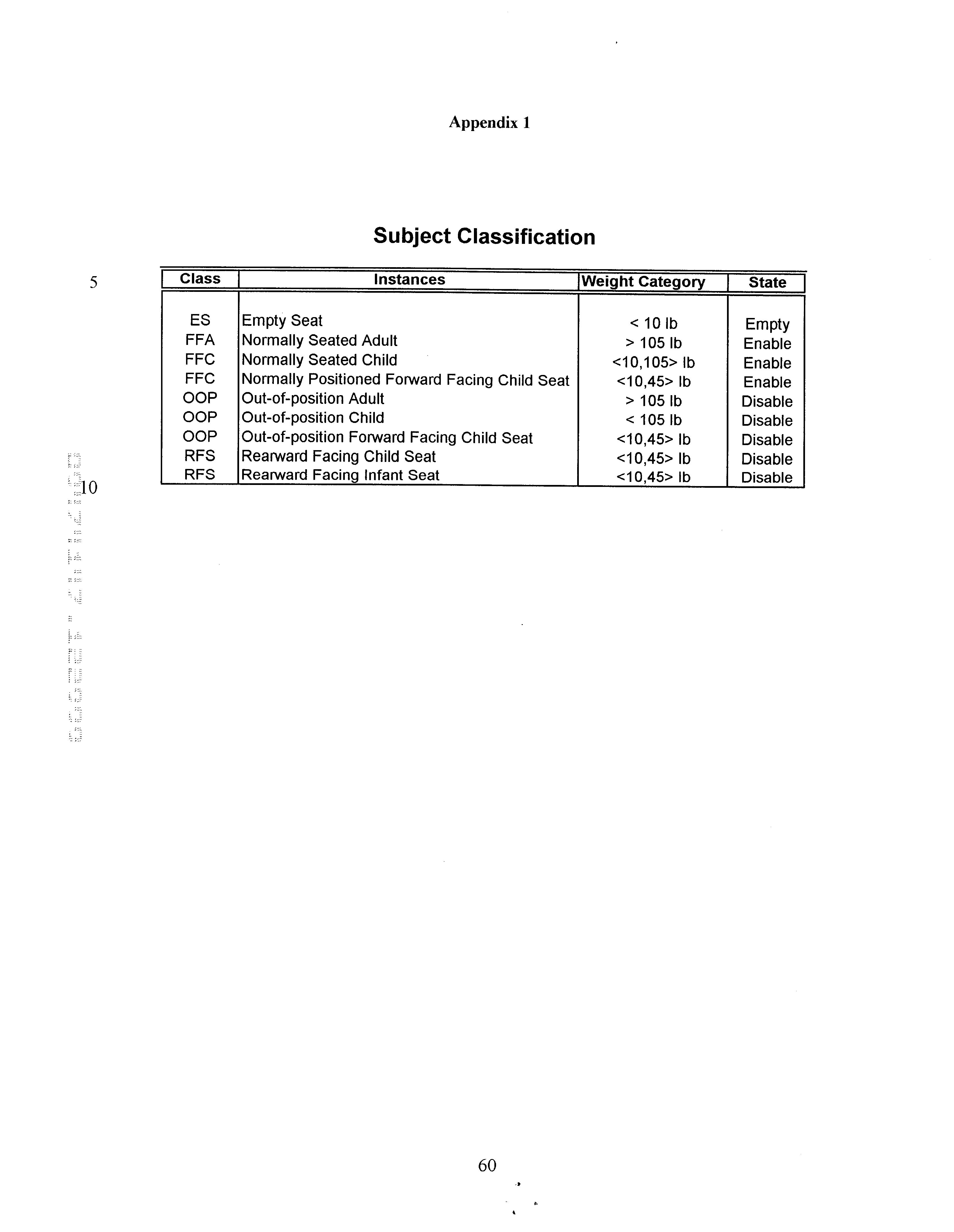 Figure US06397136-20020528-P00001