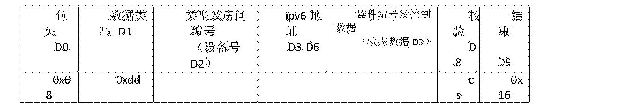 Figure CN104331053BD00123