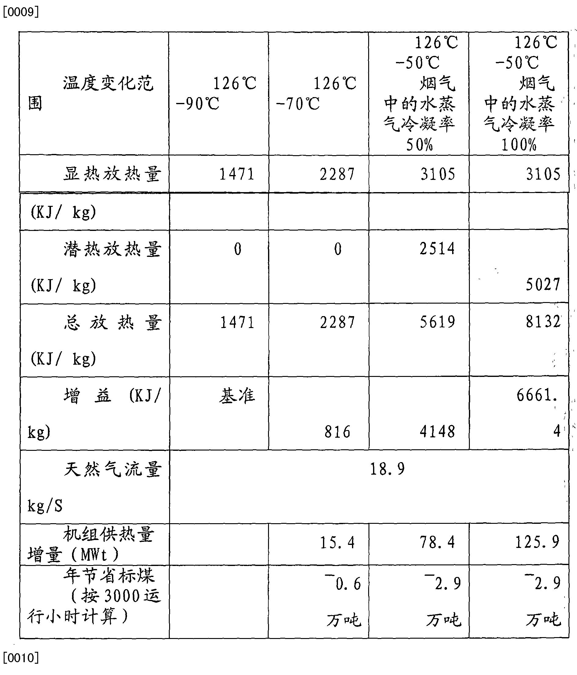 Figure CN203533668UD00041