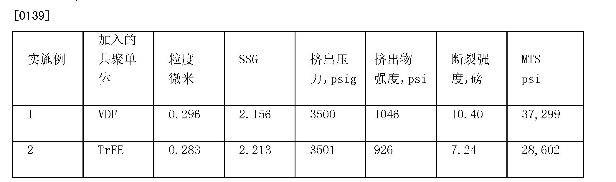 Figure CN101815732BD00181