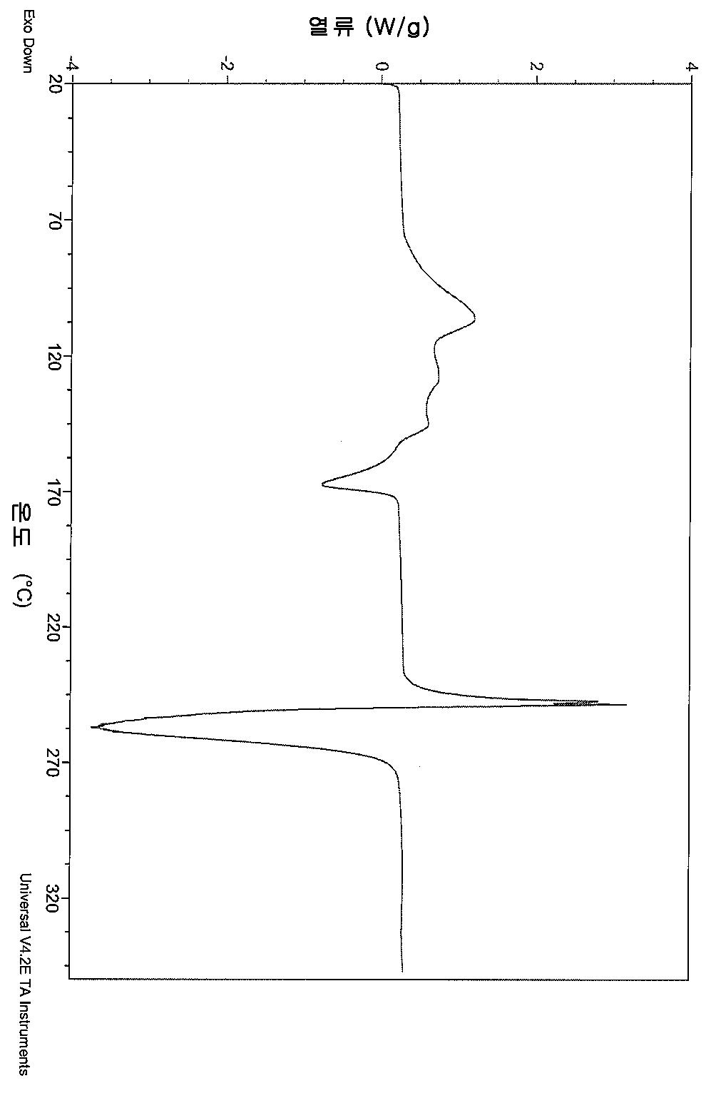Figure 112013063631513-pct00055