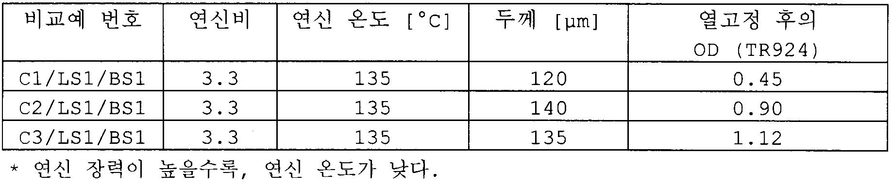 Figure 112009065455738-pct00013