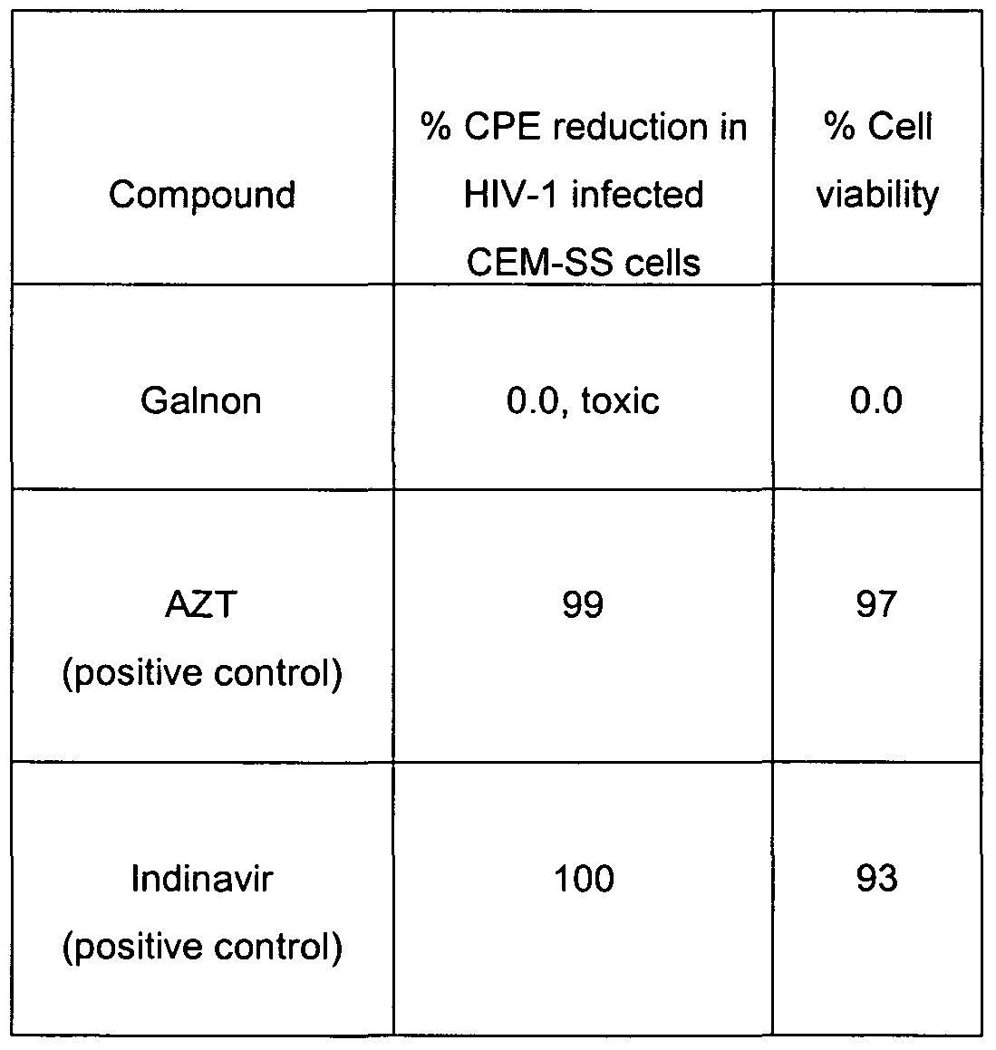 Wo2009040023a2 Use Of Galnon As A Therapeutic Agent Google Patents