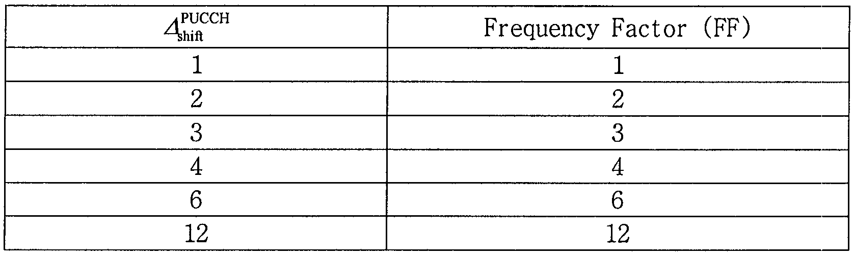 Figure 112011500627815-pat00028