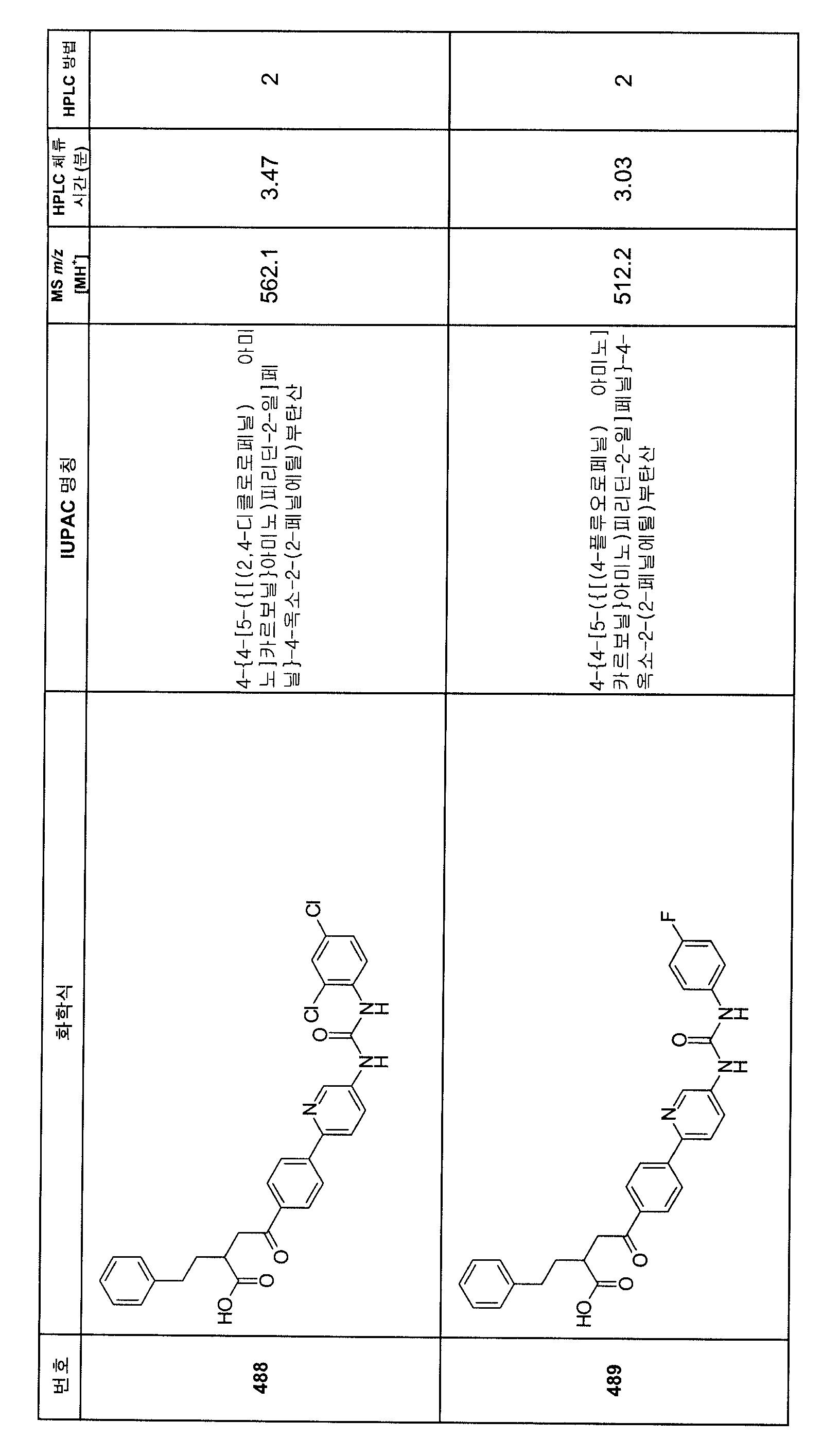 Figure 112007082249387-PCT00301